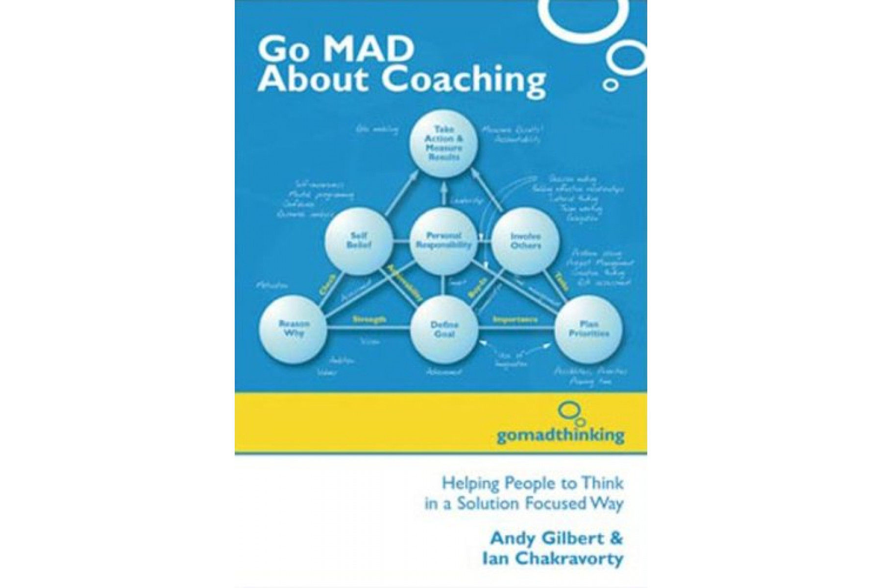 Go MAD About Coaching