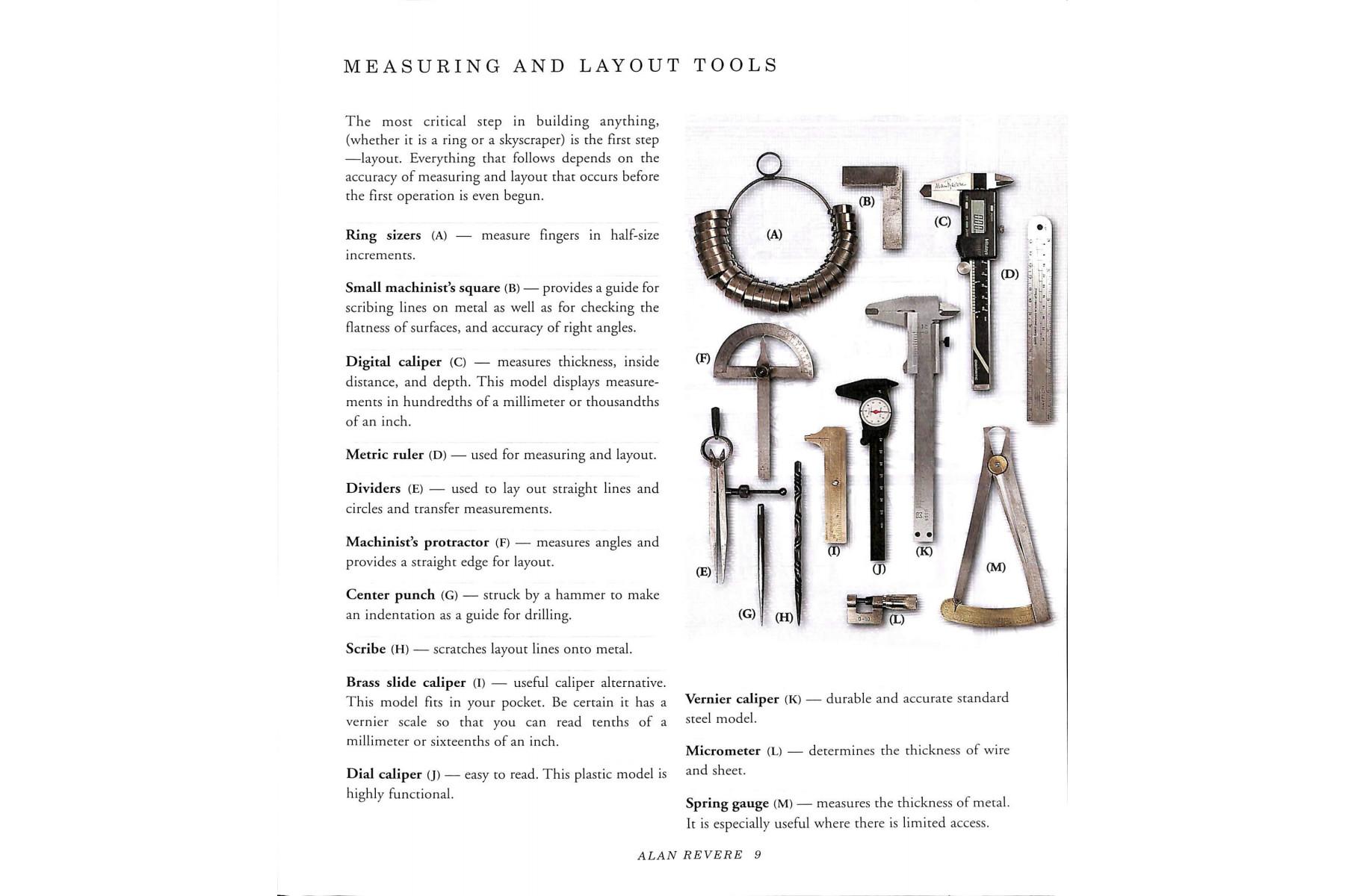 Art Of Jewellery Making (Jewelry Crafts)